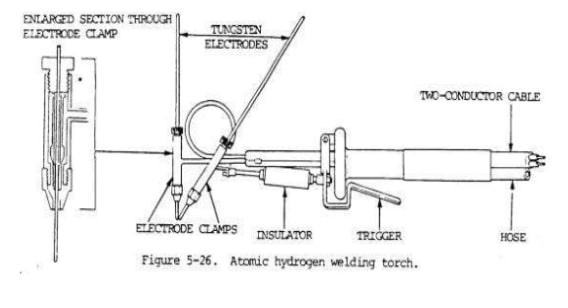 soldagem do tipo hidrogênio atômico